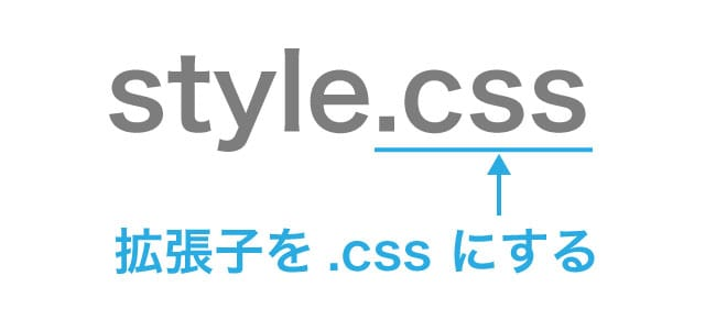 CSSの拡張子