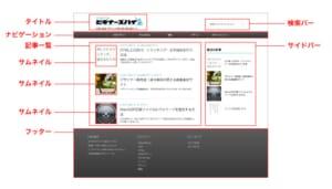 情報・要素としてのHTML