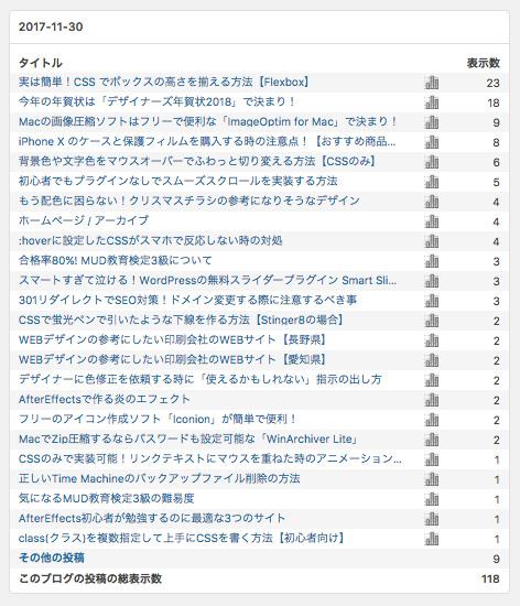 1日100PV達成-01